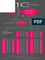 A1C-Infographic