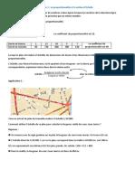 Aides_orientation.pdf
