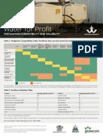 Fertigation Compatability and Solubility.pdf