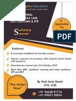 Sample Notes - ITC - Prof Jimit Doshi 3.pdf