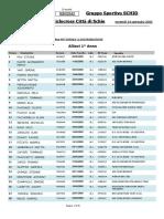 Campionato Italiano Ciclocross 2020 - Elenco Iscritti
