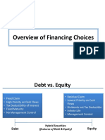 6_Overview of Financing Choices.pdf