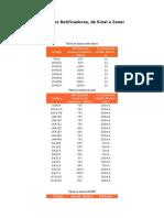 Tabela de Diodos Retificadores