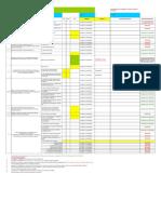 Raportare PABM_Institutii de Invatamant 2014.11
