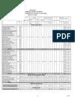 Date statistice-SOF-FD-2017