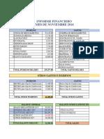 INFORME  FINANCIERO 2016-2017.xlsx