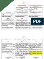 3-quadro-comparativo-estatuto-do-magisterio.pdf