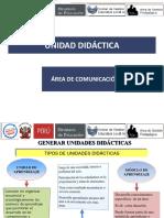 UNIDAD DE APRENDIZAJE- PPT 2222