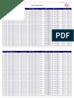 Informe de Transacciones 16-10-2009 17.53.20[1]