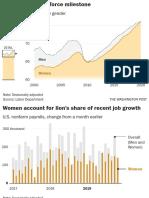 jobs-2ndld-repeat_5b43bc30-33e6-11ea-9313-6cba89b1b9fb.pdf