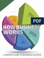How Business Works - Dorling Kindersley.pdf
