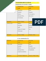 CALENDÁRIO PROVAS FINAIS.pdf