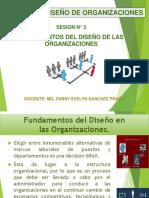 Sesion 3 - Diseño Organizacional.pptx