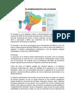 DIVISIÓN ADMINISTRATIVA DEL ECUADOR