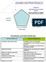 ESTILO DE GUERRA ESPECIALIZACIÓN.ppt