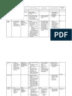 pdw desing for PAMANA IP CDD sindangan