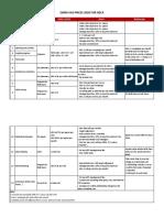 Omni VAS Prices 2020 for HECA_1st Jan 2020.pdf