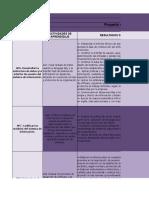 Cronograma  de Actividades Desarrollo.xlsx