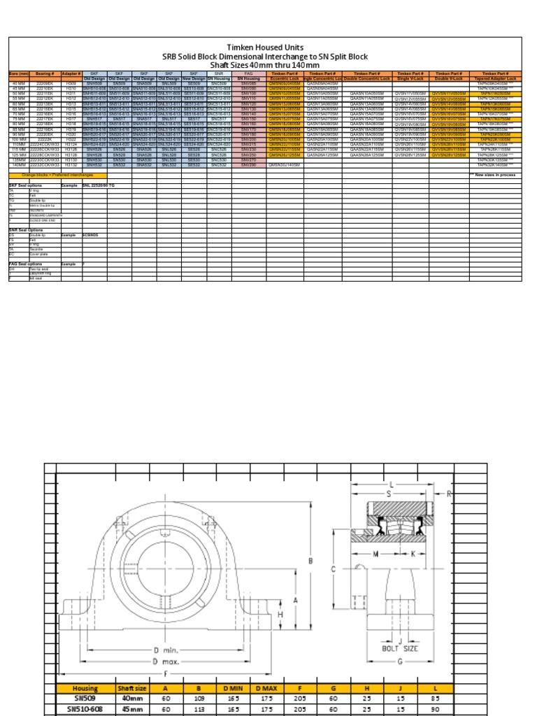 SNA513-611 SKF New Housing