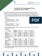 01-Siaran Pers_Perkembangan Statistik dan Perpanjangan Waktu Pendaftaran Akun LTMPT.pdf