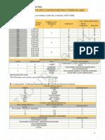 1) ISO 4042_Electrolytic_zinc_coating