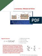 Metodo de Poirier