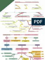 ejemplos planificaciones didácticas mediante mapa mental
