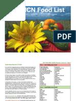 2012icnfoodlist.pdf