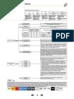 Anticorrosion - Technical Data Sheet - Materials 15022017 poland
