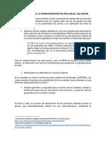 IMPLEMENTACIÓN DE LA POARTICIPACION POLÍTICA EN EL SALVADOR.docx