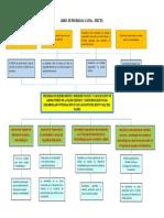 ARBOL DE PROBLEMAS para presentar.docx
