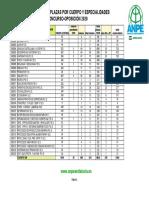 andalucia-oep-oposiciones-profesores-2020-provisional