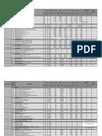 Modelo de planilla para cálculo de duraciones de tareas - Pasaje de Cómputo a Tareas
