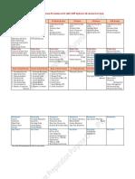 SAP ERP Modules_Overview