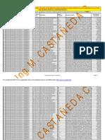 Lista-Procesos 2015-2018 BAMBAMARCA.pdf