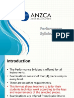 ANZCA Performance Syllabus Information