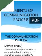 ELEMENTS OF COMMUNICATION PROCESS.pptx