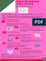 infografia Universidades Católicas