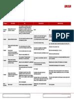 ZD_007_Sample_definition_Project_management_EN