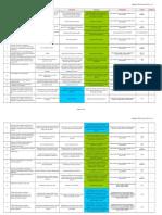Legislatie - Primavara 2015 - Grad II.xls