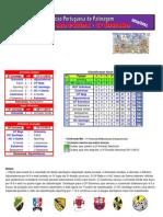 Resultados da 9ª Jornada do Campeonato Nacional da 3ª Divisão em Hóquei em Patins