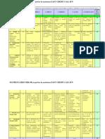 349372990-risc-matrice-docx.docx