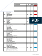 Resource Mapping (RM)_18Aug.xlsx