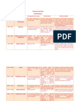 Organización del Tiempo.doc
