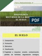 EDAFOLOGÍA  RECURSOS DE LA BIOSFERA
