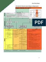 Algoritmo atencion clinica dengue.pdf