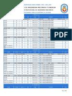Programacion Academica-05-01-2020 18_37_00