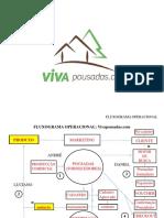 Fluxograma-Operacional-VP