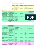 PHIL-IRI Action Plan.doc