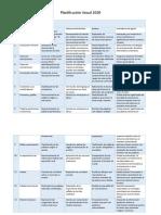 Planificación anual de cuarto primaria para Comunicación y Lenguaje.docx